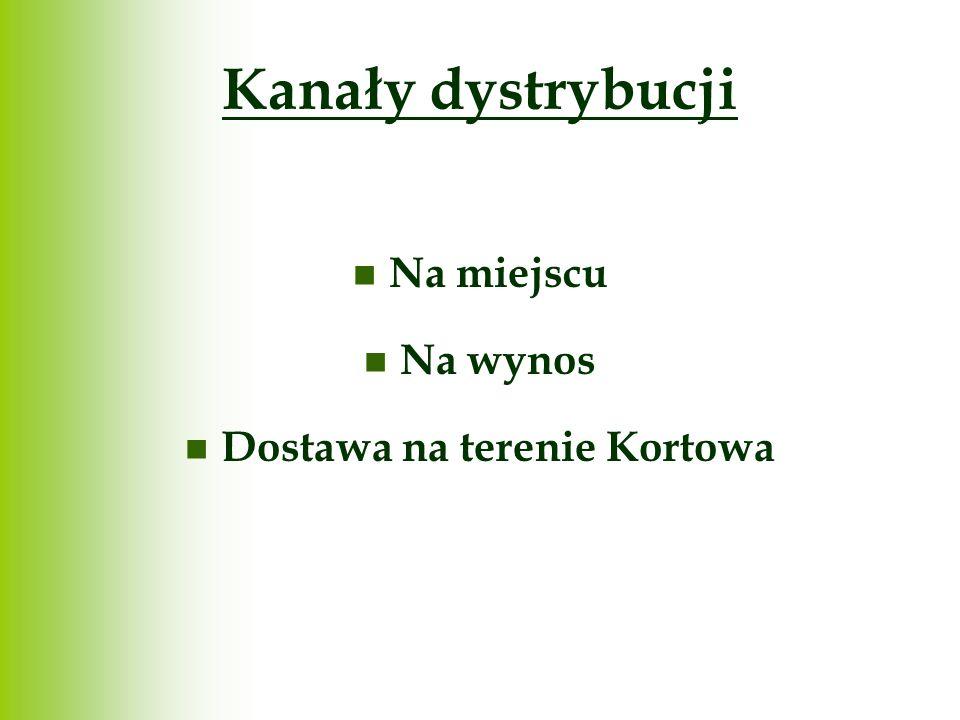 Dostawa na terenie Kortowa