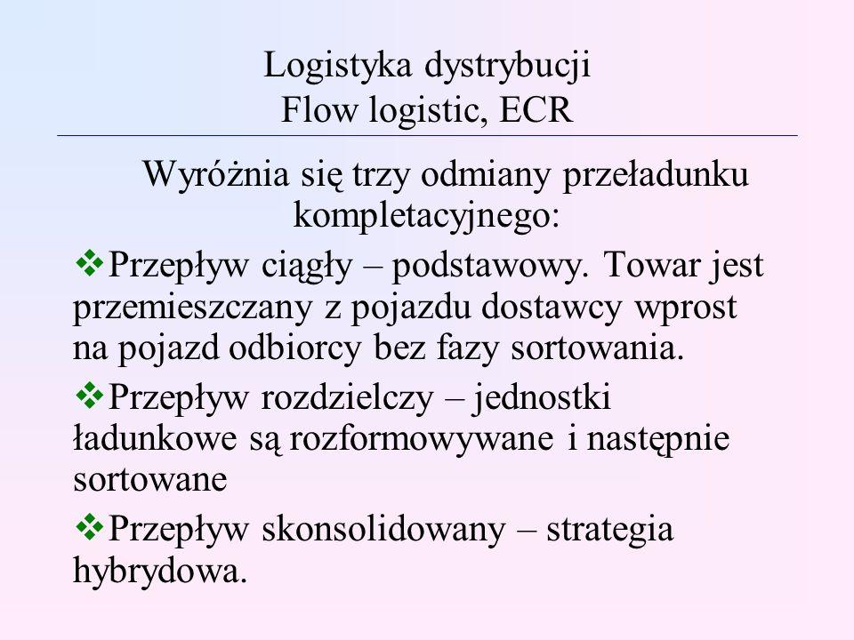 Logistyka dystrybucji Flow logistic, ECR