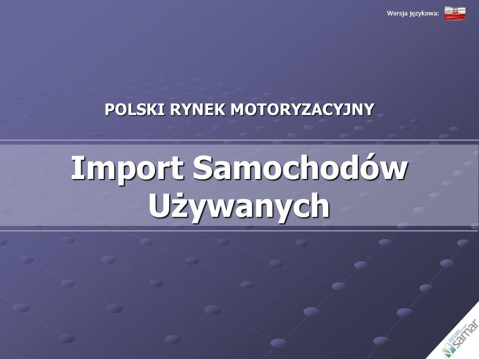 POLSKI RYNEK MOTORYZACYJNY Import Samochodów Używanych