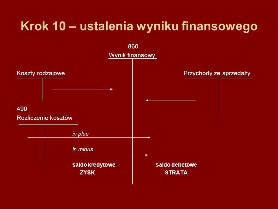 Krok 10 – ustalenia wyniku finansowego
