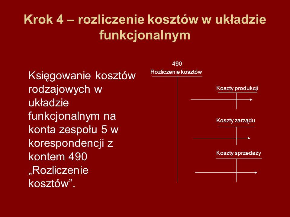 Krok 4 – rozliczenie kosztów w układzie funkcjonalnym