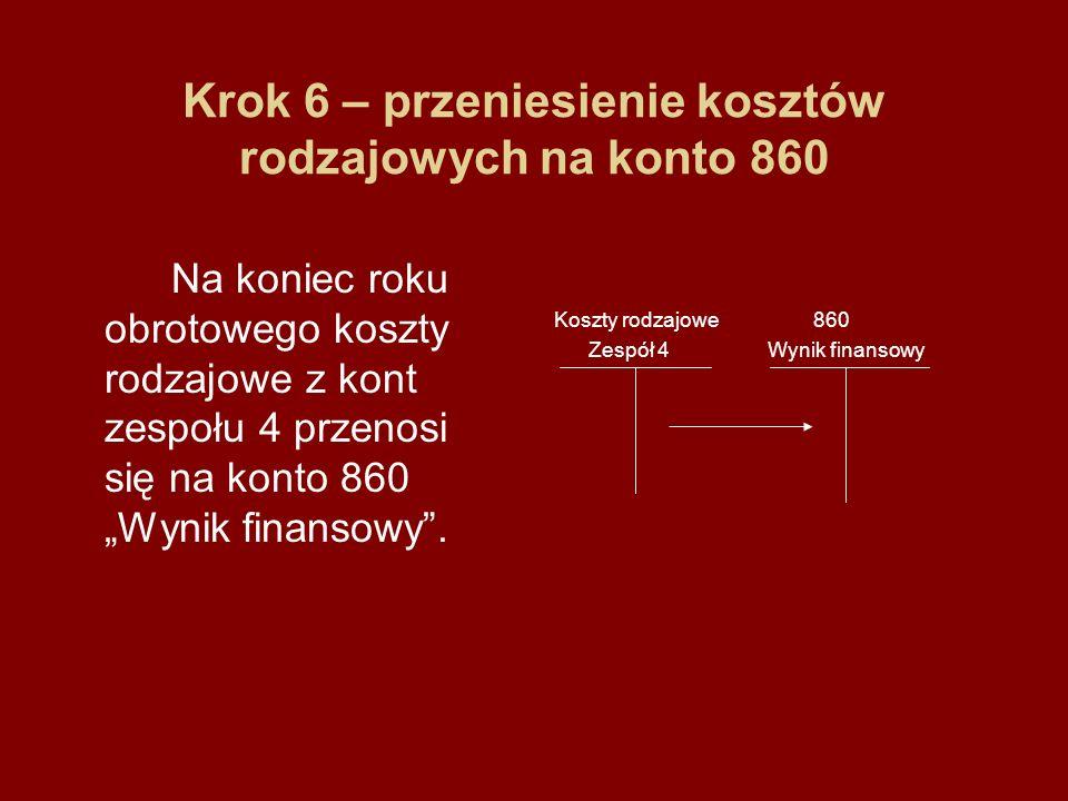 Krok 6 – przeniesienie kosztów rodzajowych na konto 860