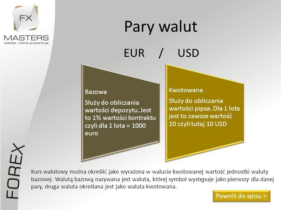Pary walut EUR / USD Powrót do spisu >