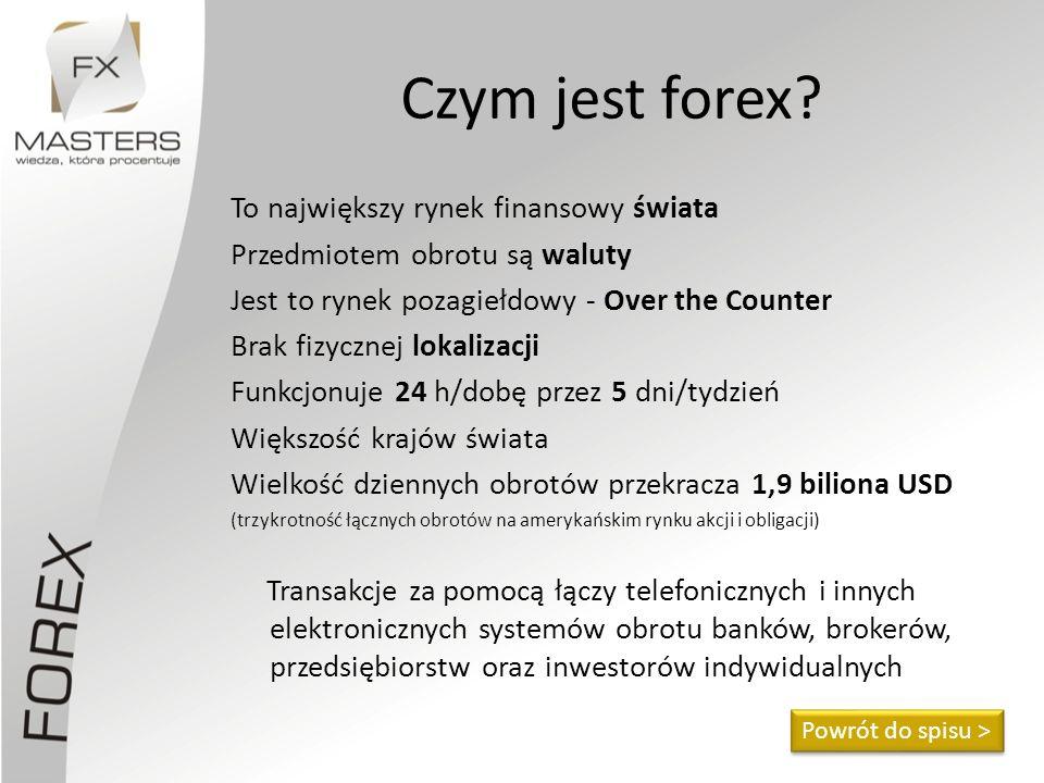 Czym jest forex To największy rynek finansowy świata