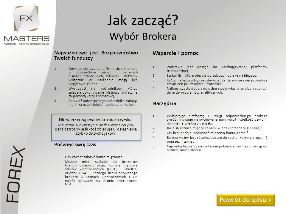 Jak zacząć Wybór Brokera