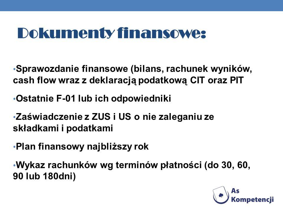 Dokumenty finansowe: Sprawozdanie finansowe (bilans, rachunek wyników, cash flow wraz z deklaracją podatkową CIT oraz PIT.
