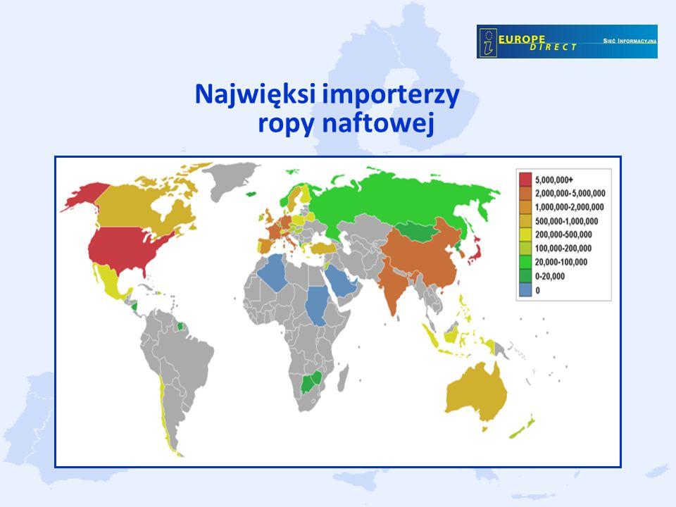 Najwięksi importerzy ropy naftowej