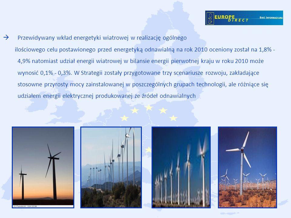 Przewidywany wkład energetyki wiatrowej w realizację ogólnego