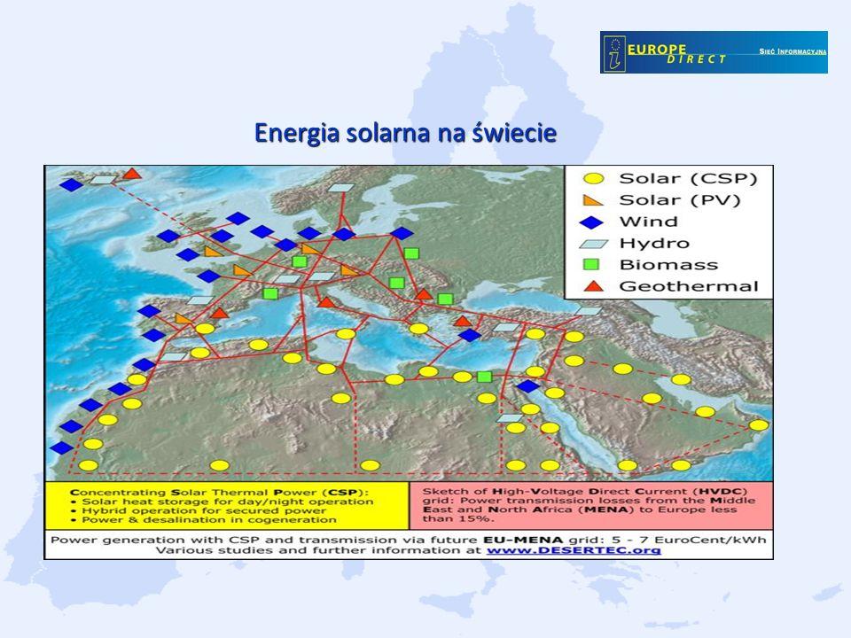 Energia solarna na świecie