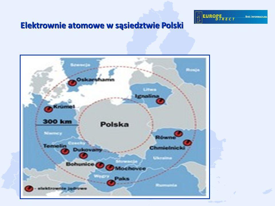Elektrownie atomowe w sąsiedztwie Polski