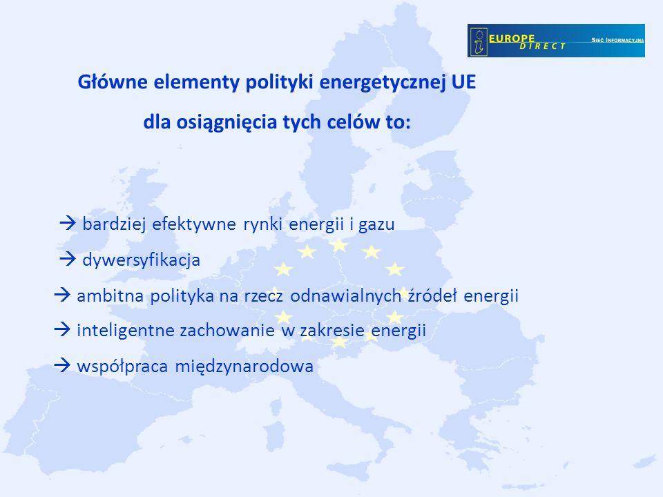Główne elementy polityki energetycznej UE dla osiągnięcia tych celów to: