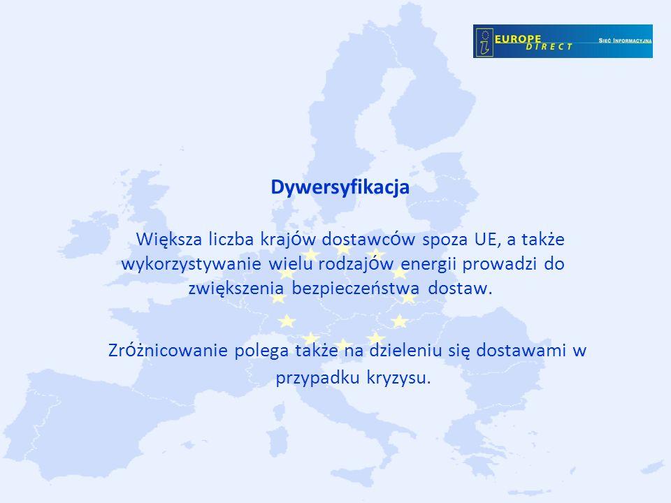 Dywersyfikacja Większa liczba krajów dostawców spoza UE, a także