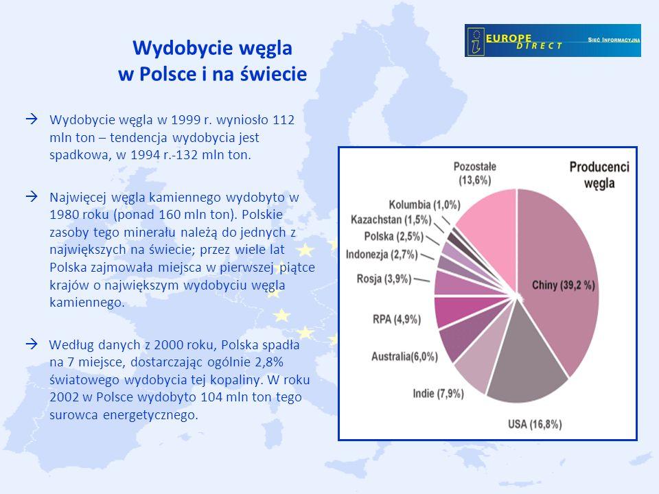 Wydobycie węgla w Polsce i na świecie