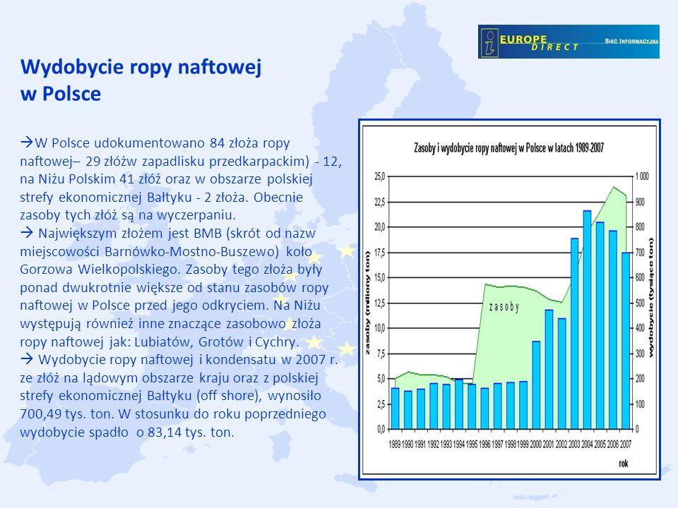 Wydobycie ropy naftowej w Polsce W Polsce udokumentowano 84 złoża ropy naftowej– 29 złóżw zapadlisku przedkarpackim) - 12, na Niżu Polskim 41 złóż oraz w obszarze polskiej strefy ekonomicznej Bałtyku - 2 złoża.