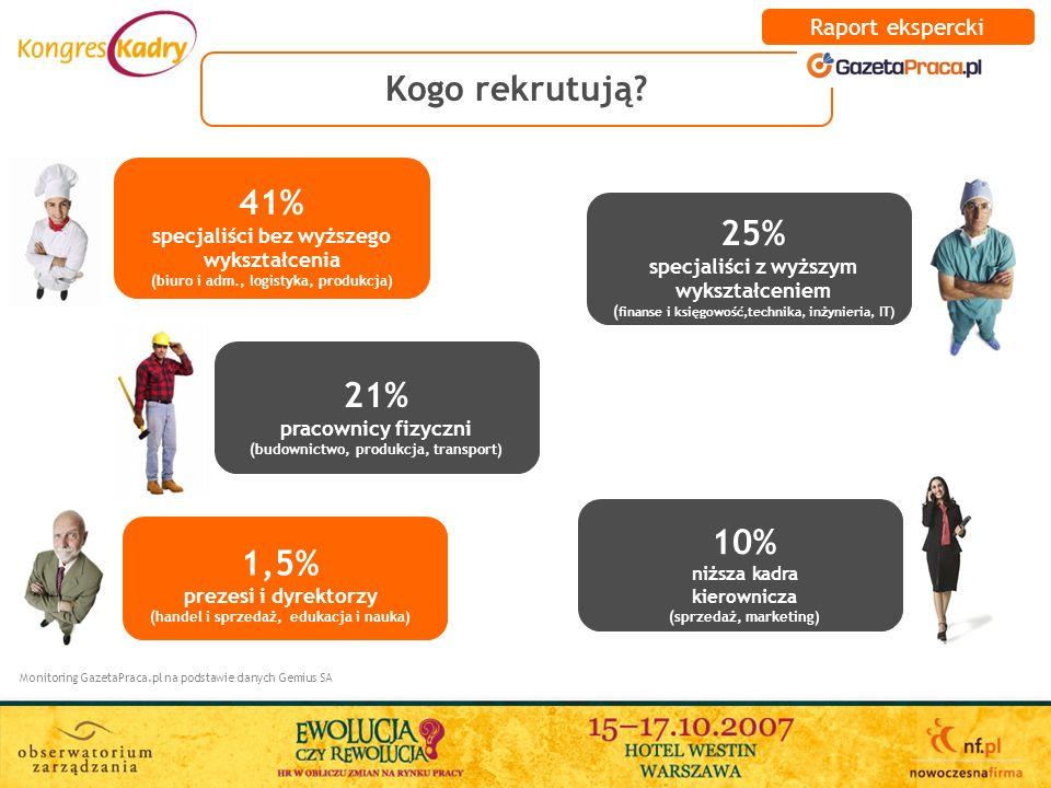 Kogo rekrutują 41% 25% 21% 10% 1,5% Raport ekspercki