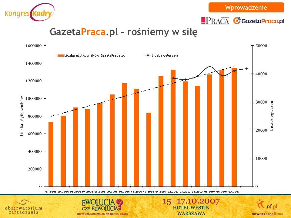 GazetaPraca.pl – rośniemy w siłę