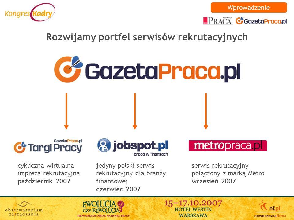 Rozwijamy portfel serwisów rekrutacyjnych