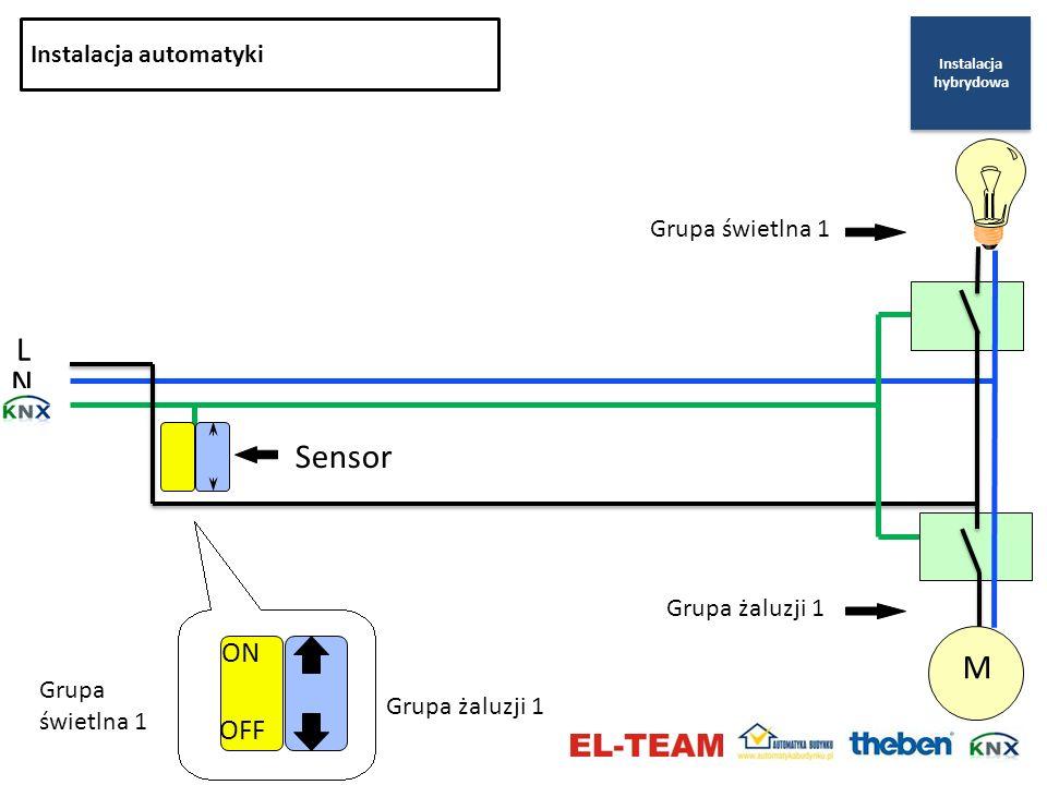 L N Sensor M ON OFF Instalacja automatyki Grupa świetlna 1