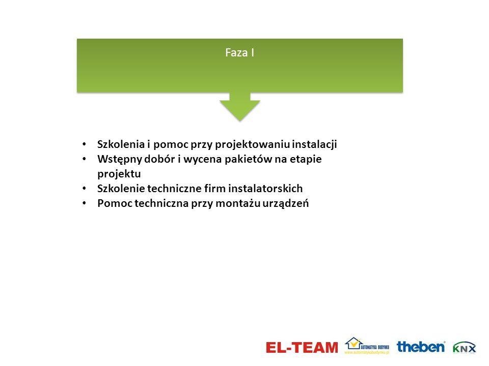 Faza I Szkolenia i pomoc przy projektowaniu instalacji