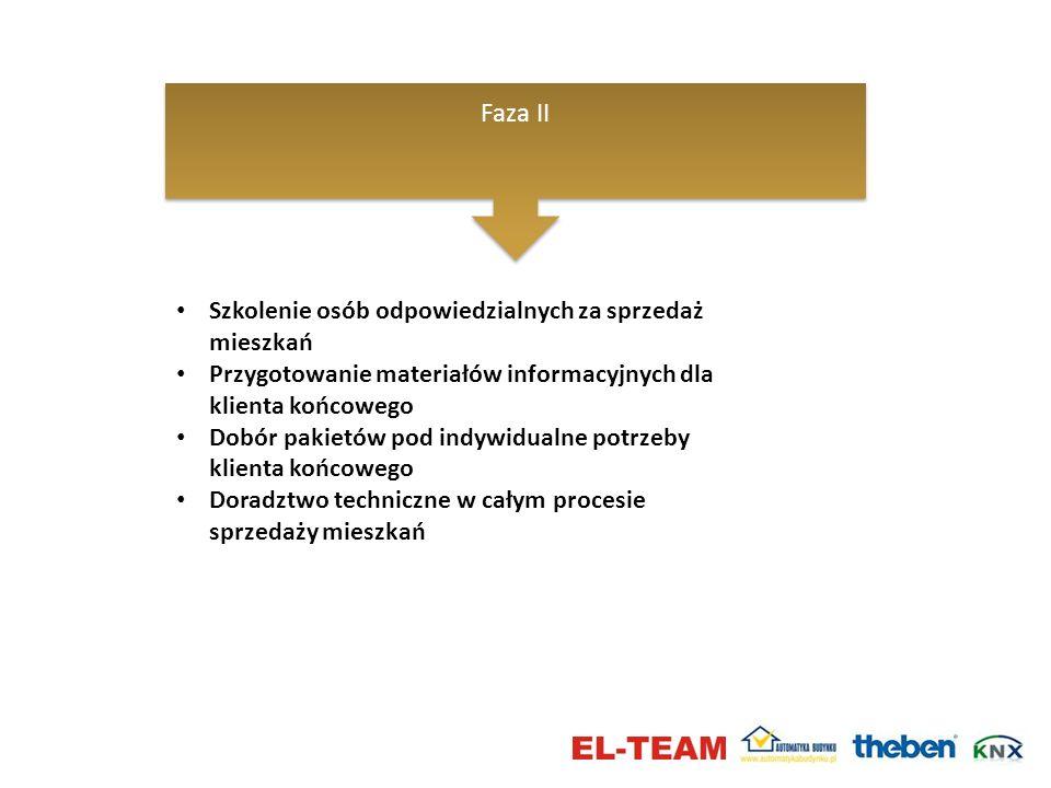 Faza II Szkolenie osób odpowiedzialnych za sprzedaż mieszkań