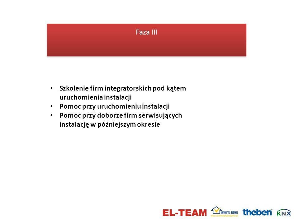Faza III Szkolenie firm integratorskich pod kątem uruchomienia instalacji. Pomoc przy uruchomieniu instalacji.