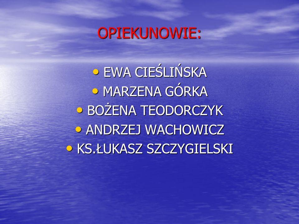 KS.ŁUKASZ SZCZYGIELSKI