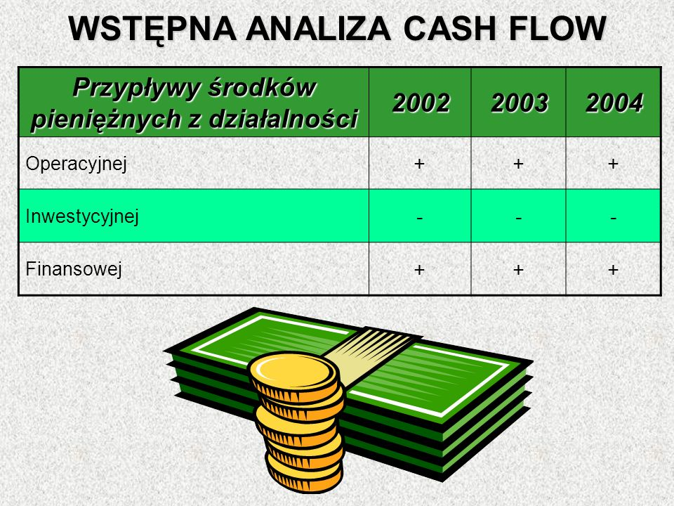 WSTĘPNA ANALIZA CASH FLOW
