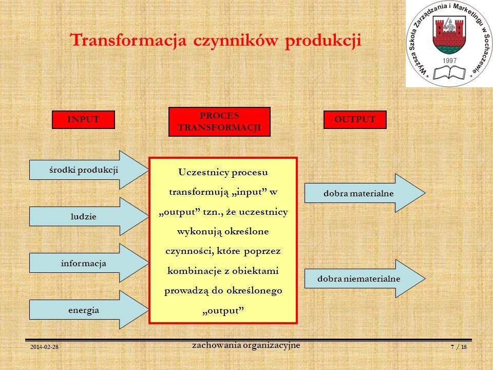 Transformacja czynników produkcji zachowania organizacyjne