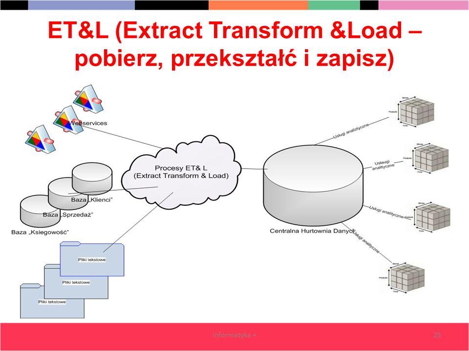 ET&L (Extract Transform &Load – pobierz, przekształć i zapisz)