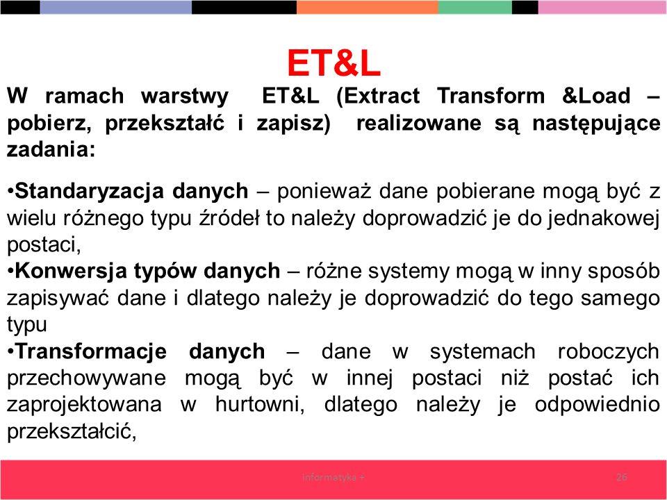 ET&L W ramach warstwy ET&L (Extract Transform &Load – pobierz, przekształć i zapisz) realizowane są następujące zadania: