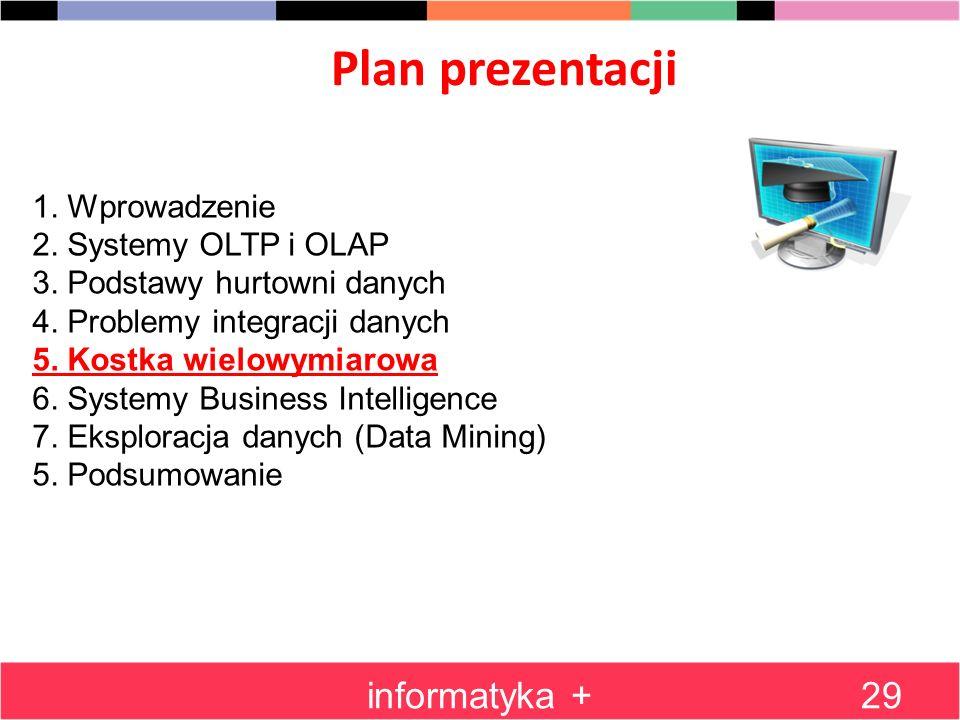 Plan prezentacji informatyka + 1. Wprowadzenie 2. Systemy OLTP i OLAP