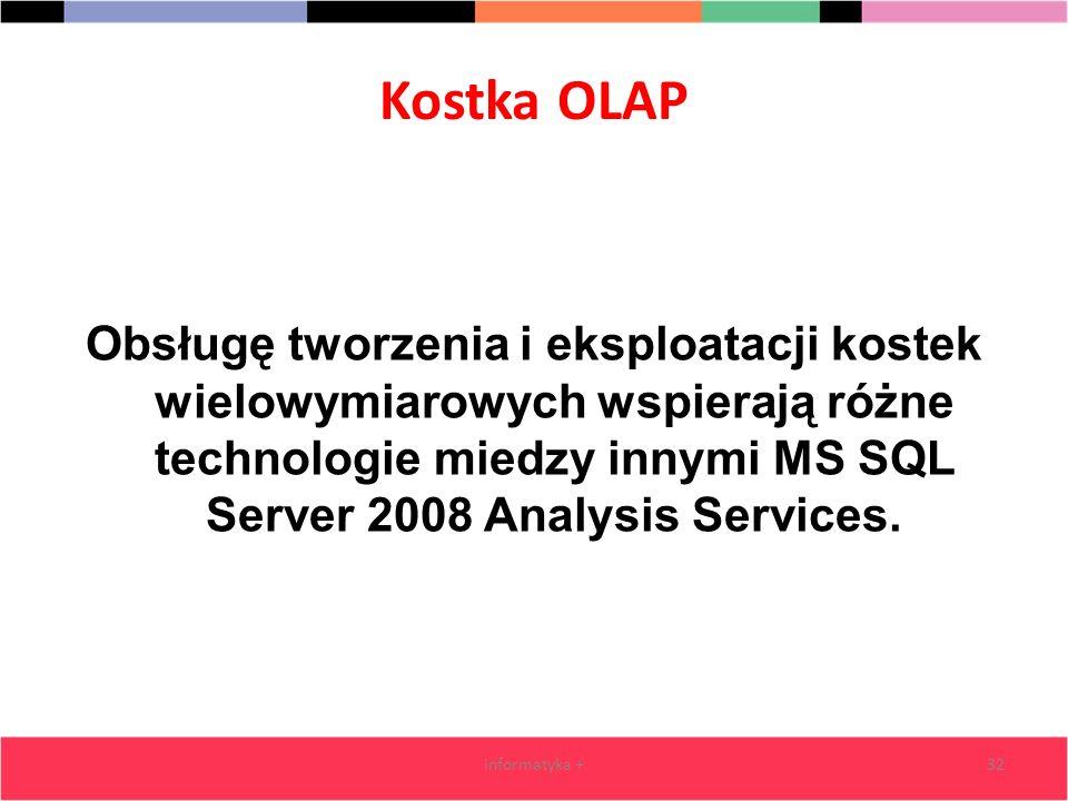 Kostka OLAP Obsługę tworzenia i eksploatacji kostek wielowymiarowych wspierają różne technologie miedzy innymi MS SQL Server 2008 Analysis Services.