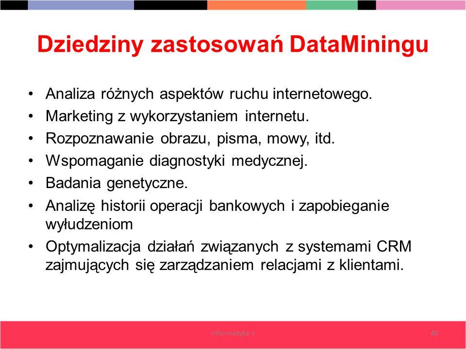 Dziedziny zastosowań DataMiningu