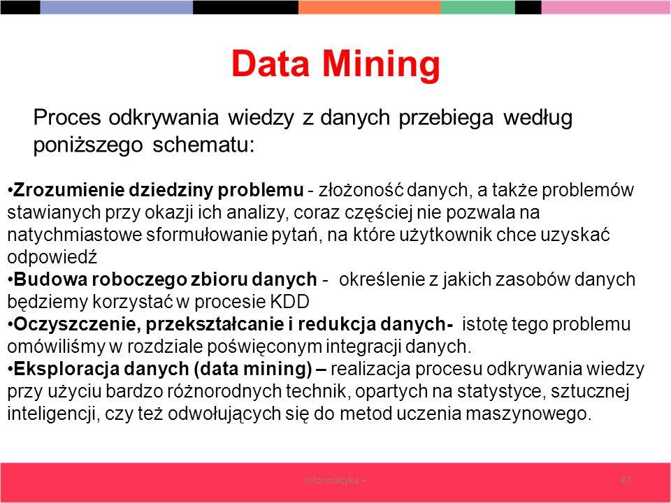 Data Mining Proces odkrywania wiedzy z danych przebiega według poniższego schematu: