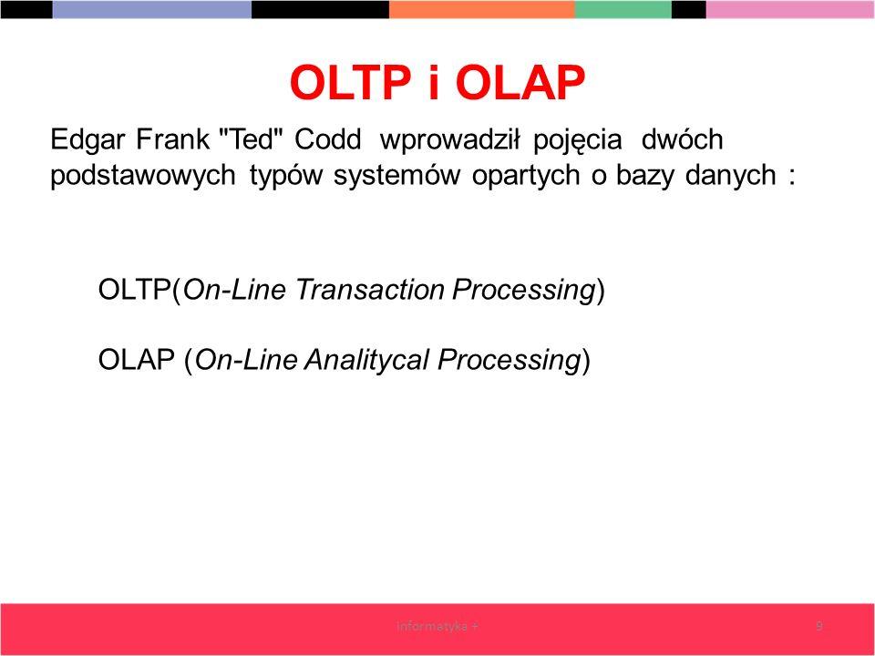 OLTP i OLAP Edgar Frank Ted Codd wprowadził pojęcia dwóch podstawowych typów systemów opartych o bazy danych :