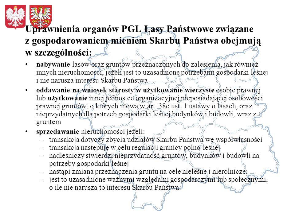 Uprawnienia organów PGL Lasy Państwowe związane z gospodarowaniem mieniem Skarbu Państwa obejmują w szczególności: