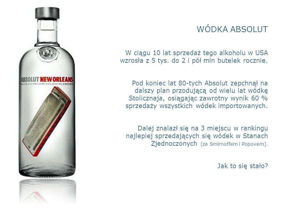 WÓDKA ABSOLUT W ciągu 10 lat sprzedaż tego alkoholu w USA wzrosła z 5 tys. do 2 i pół mln butelek rocznie.