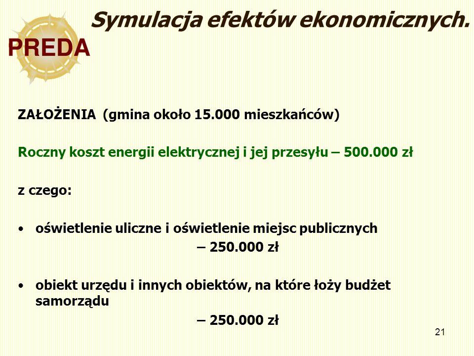 Symulacja efektów ekonomicznych.