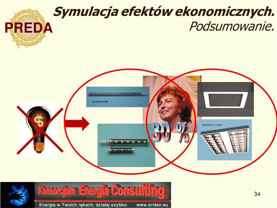Symulacja efektów ekonomicznych. Podsumowanie.