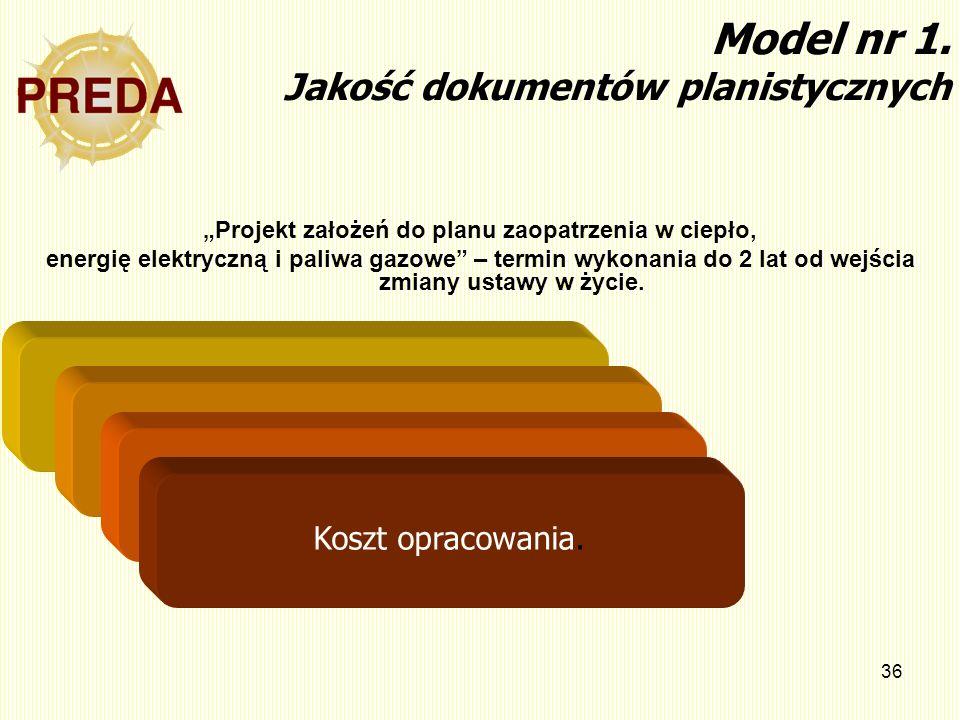 Model nr 1. Jakość dokumentów planistycznych