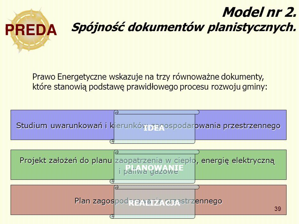 Model nr 2. Spójność dokumentów planistycznych.