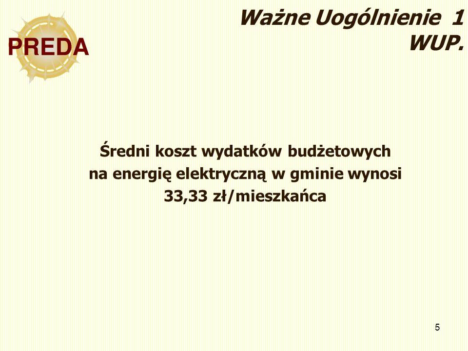 Ważne Uogólnienie 1 WUP. Średni koszt wydatków budżetowych
