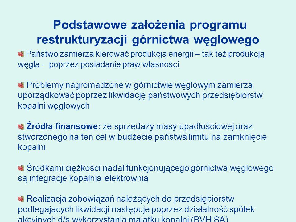 Podstawowe założenia programu restrukturyzacji górnictwa węglowego