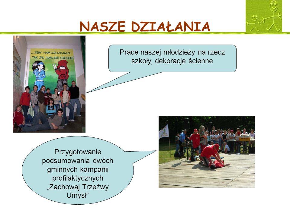 Prace naszej młodzieży na rzecz szkoły, dekoracje ścienne