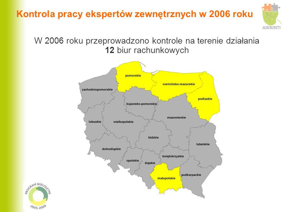 Kontrola pracy ekspertów zewnętrznych w 2006 roku