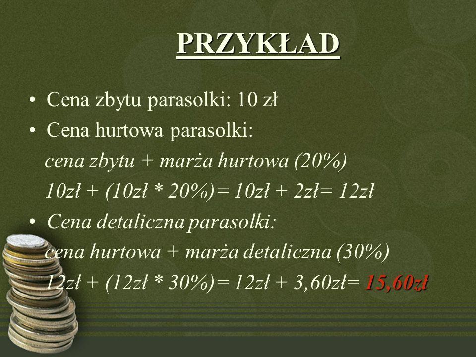 PRZYKŁAD Cena zbytu parasolki: 10 zł Cena hurtowa parasolki: