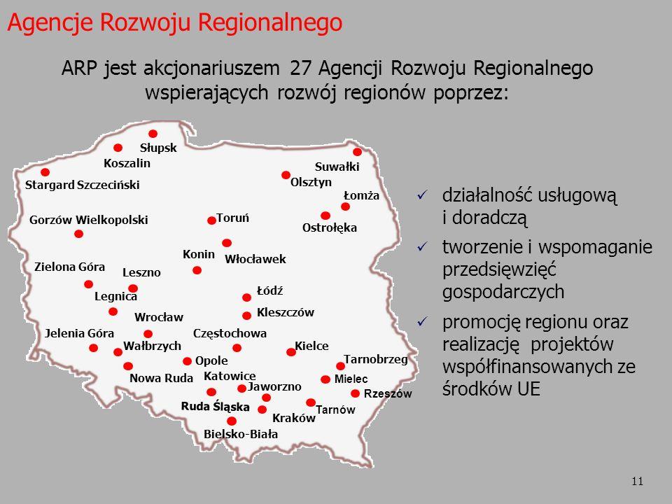 Agencje Rozwoju Regionalnego