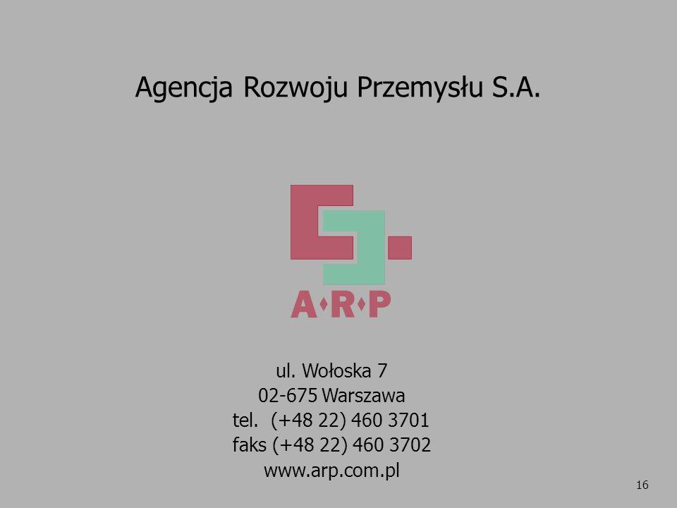 Agencja Rozwoju Przemysłu S.A.