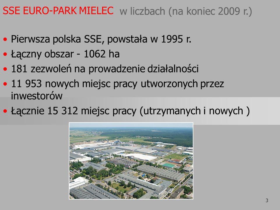 SSE EURO-PARK MIELEC w liczbach (na koniec 2009 r.) Pierwsza polska SSE, powstała w 1995 r. Łączny obszar - 1062 ha.