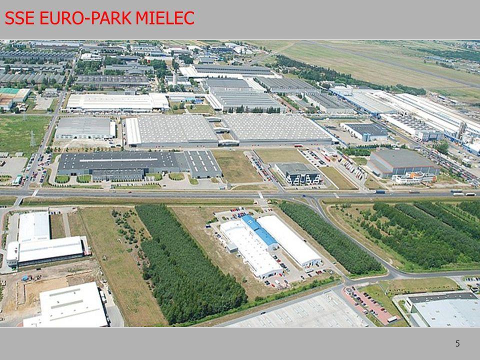 SSE EURO-PARK MIELEC